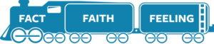Fact, Faith, Feeling